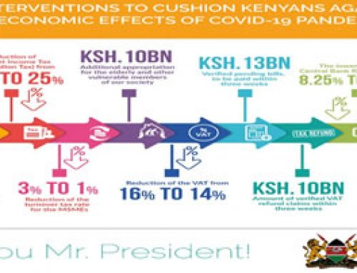 Actions taken by Kenyan Government to cushion Kenyans & Economy against economy effects of Covid – 19